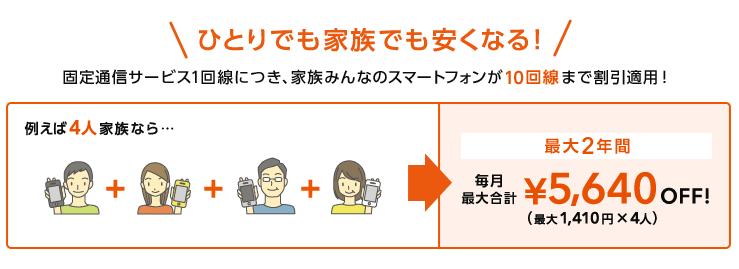 スクリーンショット 2014-09-26 11.33.39